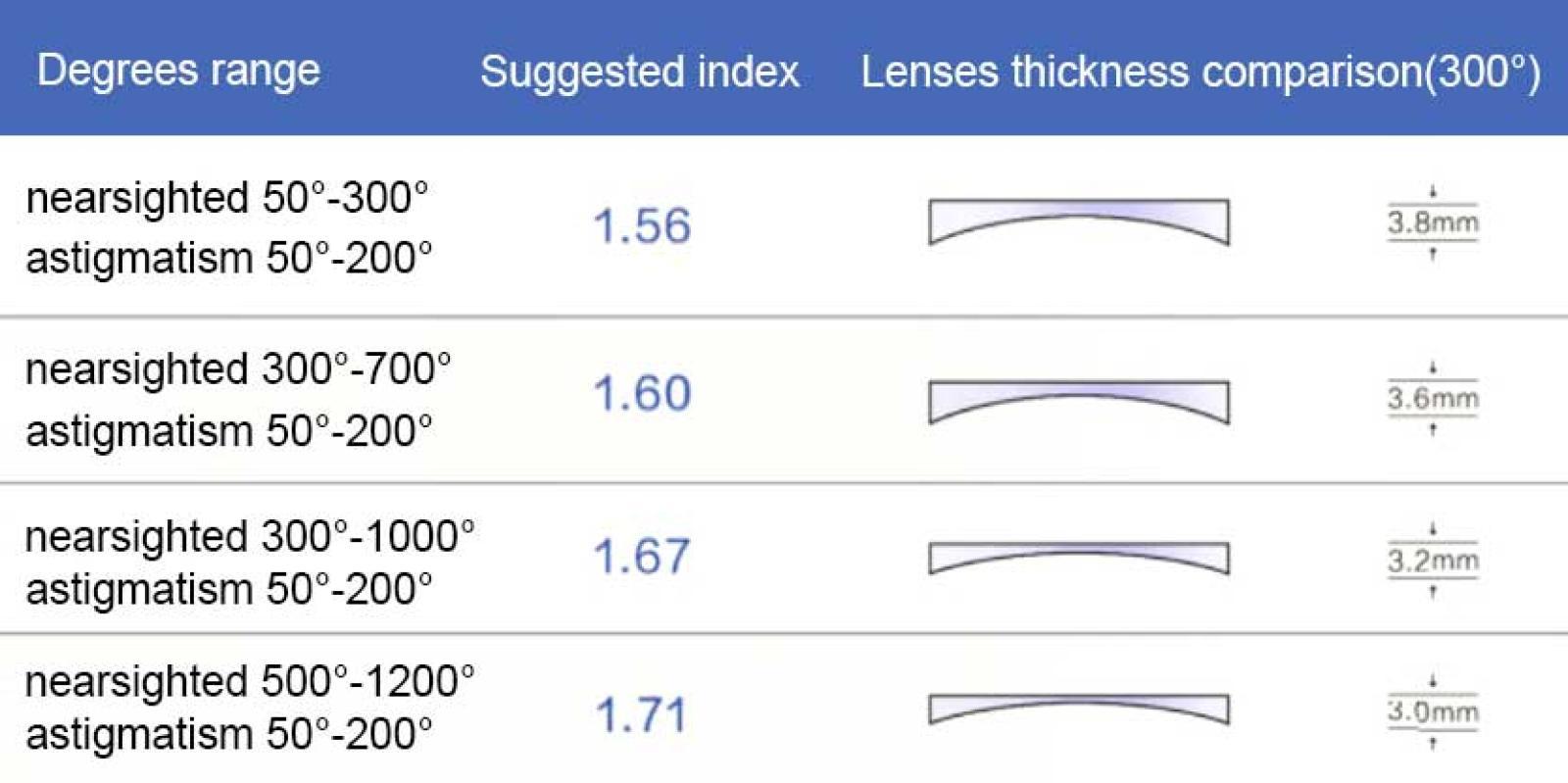 1.57 Standard Index Flat Top Bifocal With Line-Translucent---Eyeglasses-additional1
